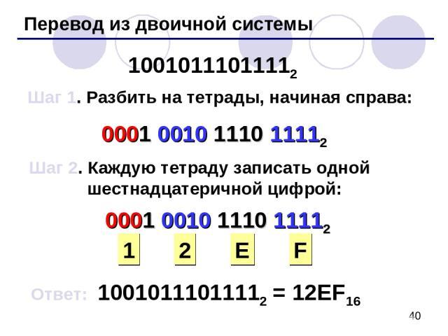 Перевод из двоичной системы 10010111011112 Шаг 1. Разбить на тетрады, начиная справа: 0001 0010 1110 11112 Шаг 2. Каждую тетраду записать одной шестнадцатеричной цифрой: 0001 0010 1110 11112 1 2 E F Ответ: 10010111011112 = 12EF16
