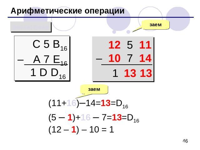 Арифметические операции вычитание С 5 B16 – A 7 E16 заем 1 D D16 12 5 11 – 10 7 14 (11+16)–14=13=D16 (5 – 1)+16 – 7=13=D16 (12 – 1) – 10 = 1 заем 13 1 13
