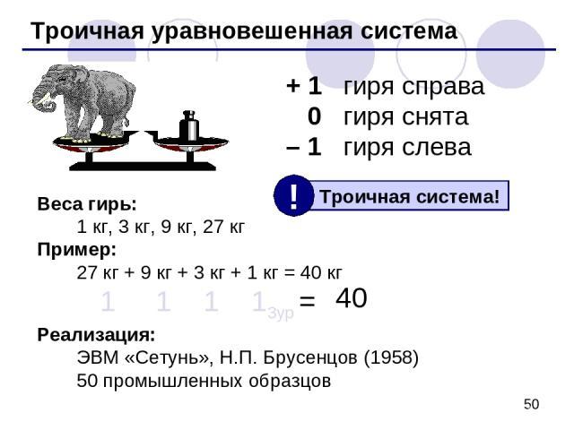 Троичная уравновешенная система + 1 гиря справа 0 гиря снята – 1 гиря слева Веса гирь: 1 кг, 3 кг, 9 кг, 27 кг Пример: 27 кг + 9 кг + 3 кг + 1 кг = 40 кг 1 1 1 13ур = Реализация: ЭВМ «Сетунь», Н.П. Брусенцов (1958) 50 промышленных образцов 40