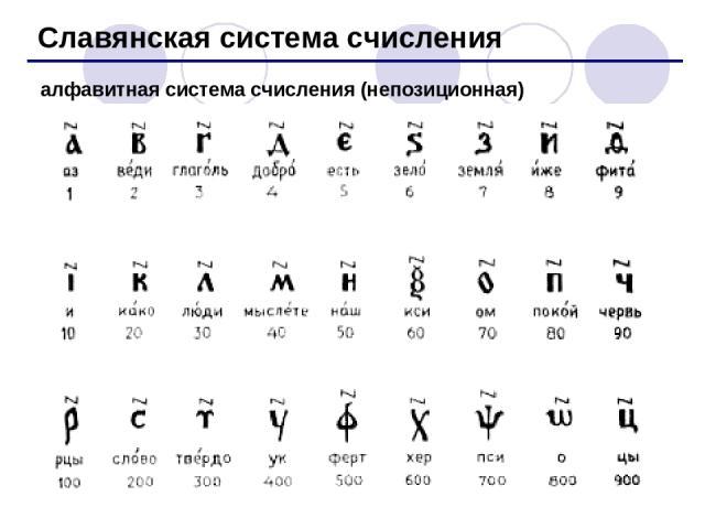 Славянская система счисления алфавитная система счисления (непозиционная)