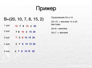 Пример В=(20, 10, 7, 8, 15, 2) 1 шаг 2 шаг 3 шаг 4 шаг 5 шаг 10 7 8 15 2 20 7 8