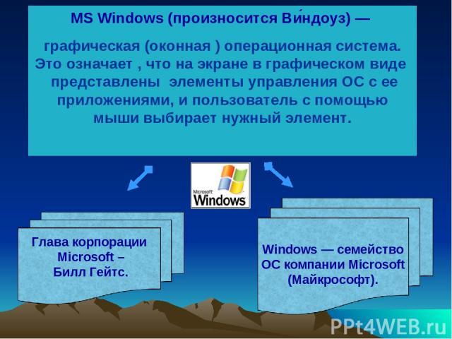 MS Windows (произносится Ви ндоуз) — графическая (оконная ) операционная система. Это означает , что на экране в графическом виде представлены элементы управления ОС с ее приложениями, и пользователь с помощью мыши выбирает нужный элемент.