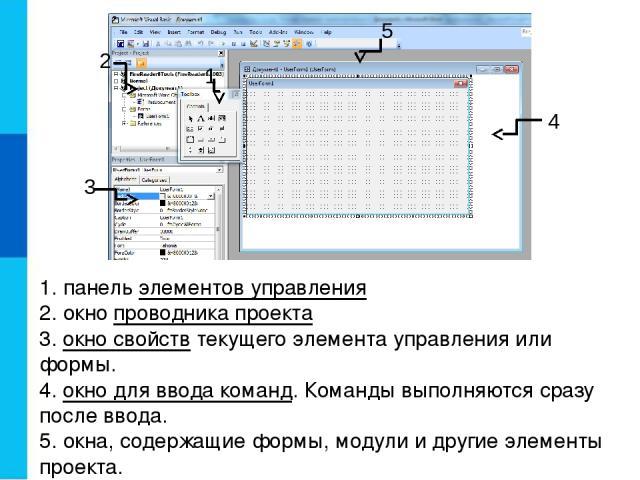 1. панель элементов управления 2. окно проводника проекта 3. окно свойств текущего элемента управления или формы. 4. окно для ввода команд. Команды выполняются сразу после ввода. 5. окна, содержащие формы, модули и другие элементы проекта. 5 1 2 3 4