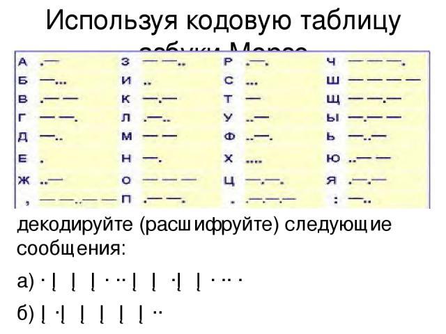 Используя кодовую таблицу азбуки Морзе декодируйте (расшифруйте) следующие сообщения: а) ∙ ─ ─ ─∙ ∙∙ ─ ─ ∙─ ─∙ ∙∙ ∙ б) ─∙─ ─ ─ ─ ─∙∙