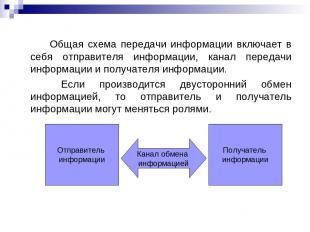 Общая схема передачи информации включает в себя отправителя информации, канал пе