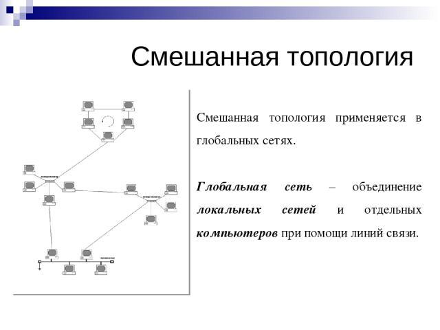 Смешанная топология Смешанная топология применяется в глобальных сетях. Глобальная сеть – объединение локальных сетей и отдельных компьютеров при помощи линий связи.