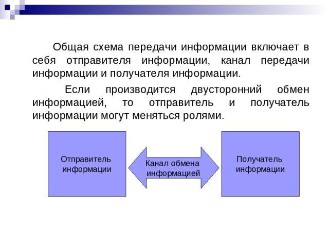 Общая схема передачи информации включает в себя отправителя информации, канал передачи информации и получателя информации. Если производится двусторонний обмен информацией, то отправитель и получатель информации могут меняться ролями. Отправитель ин…