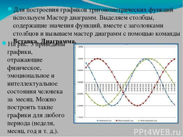 Для построения графиков тригонометрических функций используем Мастер диаграмм. Выделяем столбцы, содержащие значения функций, вместе с заголовками столбцов и вызываем мастер диаграмм с помощью команды Вставка, Диаграмма. На рис. 3 приведены графики,…