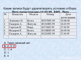 Какие записи будут удовлетворять условию отбора: Дата регистрации>13.02.95 AND Д