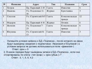 Напишите условия запроса к БД «Подписка», после которого на экран будут выведены