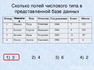 Сколько полей числового типа в представленной базе данных 1) 3 2) 4 3) 6 4) 2 Но