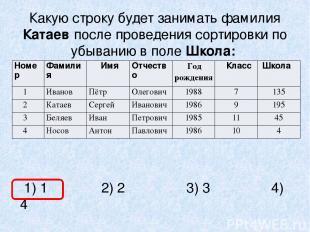 Какую строку будет занимать фамилия Катаев после проведения сортировки по убыван