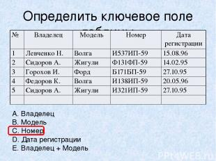 Определить ключевое поле таблицы A. Владелец B. Модель C. Номер D. Дата регистра