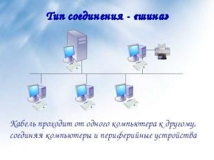 Тип соединения - «шина» Кабель проходит от одного компьютера к другому, соединяя