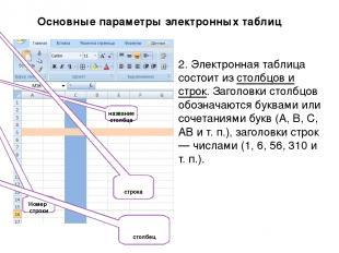 2. Электронная таблица состоит из столбцов и строк. Заголовки столбцов обозначаю