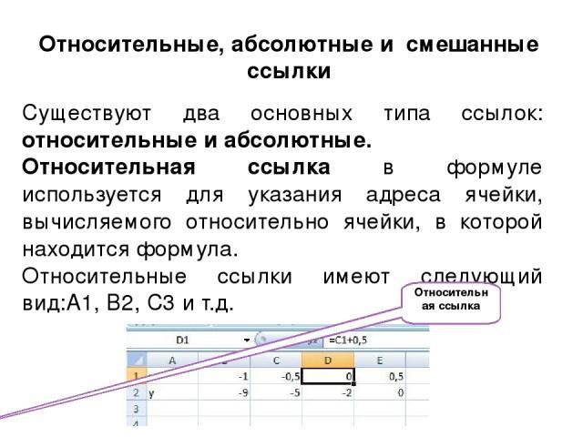 Относительные, абсолютные и смешанные ссылки Существуют два основных типа ссылок: относительные и абсолютные. Относительная ссылка в формуле используется для указания адреса ячейки, вычисляемого относительно ячейки, в которой находится формула. Отно…