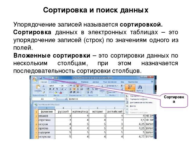 Сортировка и поиск данных Упорядочение записей называется сортировкой. Сортировка данных в электронных таблицах – это упорядочение записей (строк) по значениям одного из полей. Вложенные сортировки – это сортировки данных по нескольким столбцам, при…