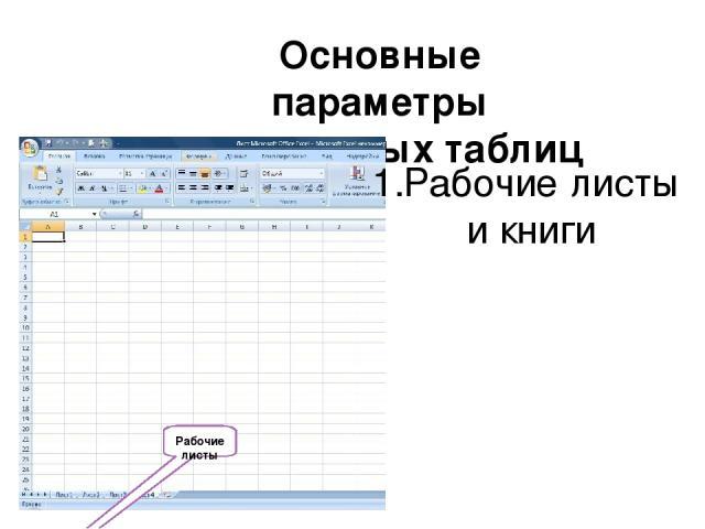 Основные параметры электронных таблиц Рабочие листы 1.Рабочие листы и книги