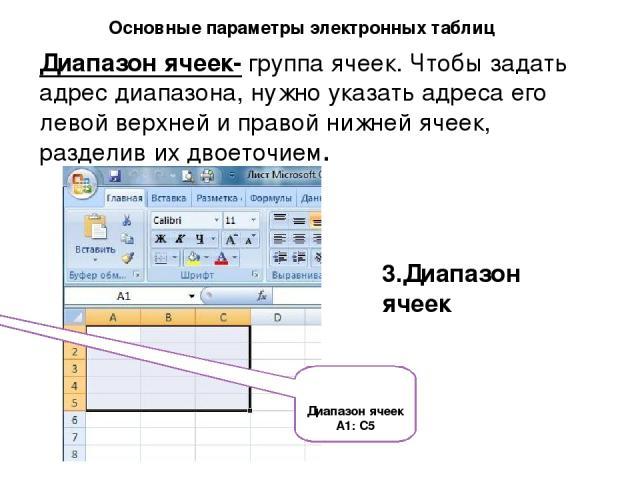 Диапазон ячеек А1: С5 3.Диапазон ячеек Диапазон ячеек- группа ячеек. Чтобы задать адрес диапазона, нужно указать адреса его левой верхней и правой нижней ячеек, разделив их двоеточием.  Основные параметры электронных таблиц