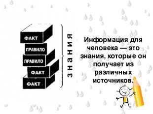 Информация для человека — это знания, которые он получает из различных источнико