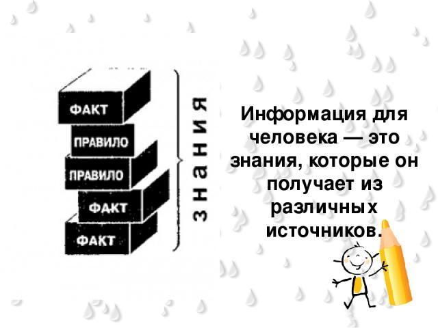 Информация для человека — это знания, которые он получает из различных источников.