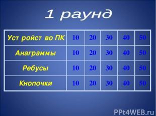 Устройство ПК 10 20 30 40 50 Анаграммы 10 20 30 40 50 Ребусы 10 20 30 40 50 Кноп