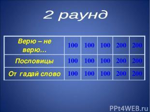 Верю – не верю… 100 100 100 200 200 Пословицы 100 100 100 200 200 Отгадай слово