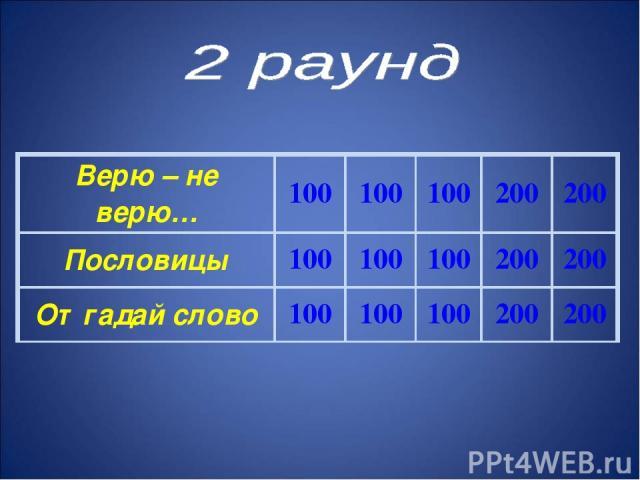 Верю – не верю… 100 100 100 200 200 Пословицы 100 100 100 200 200 Отгадай слово 100 100 100 200 200