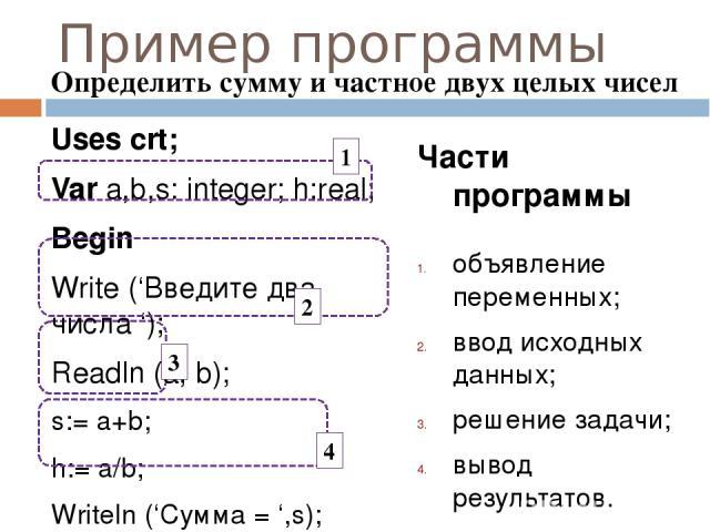 Пример программы Uses crt; Var a,b,s: integer; h:real; Begin Write ('Введите два числа '); Readln (a, b); s:= a+b; h:= a/b; Writeln ('Сумма = ',s); Writeln ('Частное = ',h); End. 1 2 3 4 Определить сумму и частное двух целых чисел Части программы об…
