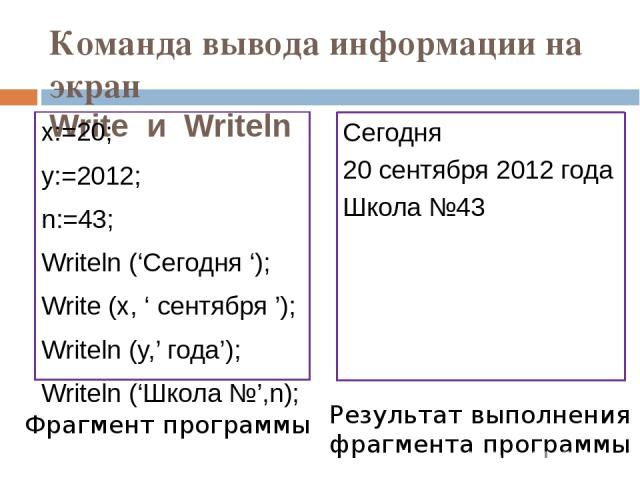 Команда вывода информации на экран Write и Writeln x:=20; y:=2012; n:=43; Writeln ('Сегодня '); Write (x, ' сентября '); Writeln (y,' года'); Writeln ('Школа №',n); Сегодня 20 сентября 2012 года Школа №43 Фрагмент программы Результат выполнения фраг…
