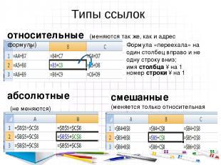 Типы ссылок Формула «переехала» на один столбец вправо и не одну строку вниз; им