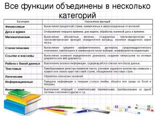 Все функции объединены в несколько категорий Категория Назначение функций Финанс