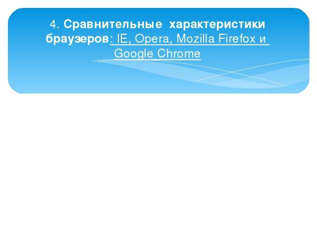 4. Сравнительные характеристики браузеров: IE, Opera, Mozilla Firefox и Google Chrome