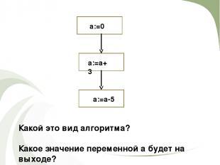 a:=0 a:=a+3 a:=a-5 Какой это вид алгоритма? Какое значение переменной а будет на