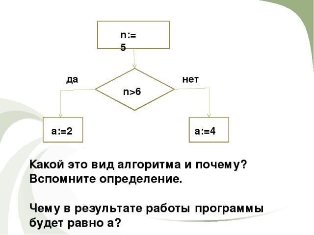n:=5 n>6 да нет a:=2 a:=4 Какой это вид алгоритма и почему? Вспомните определение. Чему в результате работы программы будет равно а?