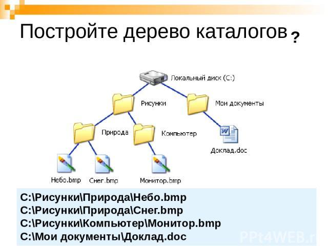 Постройте дерево каталогов C:\Рисунки\Природа\Небо.bmp C:\Рисунки\Природа\Снег.bmp C:\Рисунки\Компьютер\Монитор.bmp C:\Мои документы\Доклад.doc ?