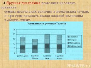 4.Ярусная диаграмма позволяет наглядно сравнить суммы нескольких величин в неско