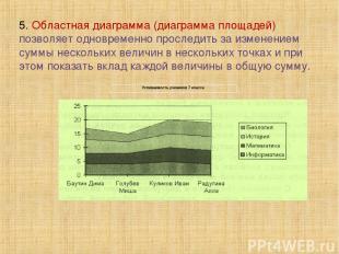 5. Областная диаграмма (диаграмма площадей) позволяет одновременно проследить за