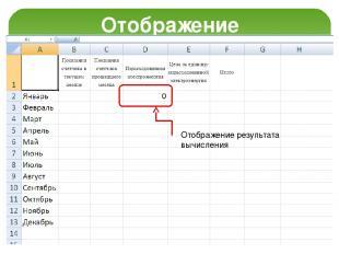 Отображение формулы Отображение результата вычисления