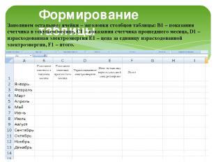 Формирование таблицы Заполняем остальные ячейки – заголовки столбцов таблицы: В1