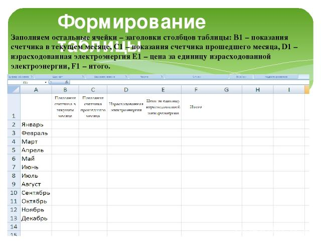 Формирование таблицы Заполняем остальные ячейки – заголовки столбцов таблицы: В1 – показания счетчика в текущем месяце, С1 – показания счетчика прошедшего месяца, D1 – израсходованная электроэнергия E1 – цена за единицу израсходованной электроэнерги…