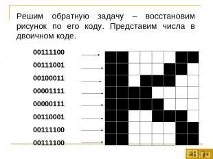 Решим обратную задачу – восстановим рисунок по его коду. Представим числа в двои