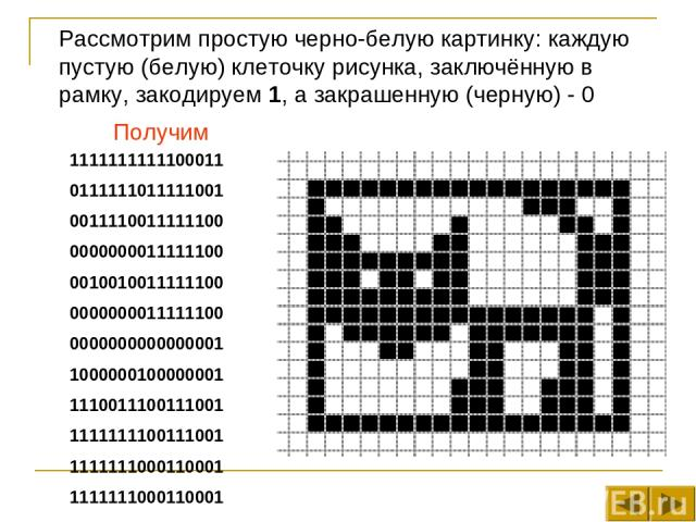Рассмотрим простую черно-белую картинку: каждую пустую (белую) клеточку рисунка, заключённую в рамку, закодируем 1, а закрашенную (черную) - 0 Получим 1111111111100011 0111111011111001 0011110011111100 0000000011111100 0010010011111100 0000000011111…