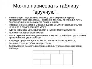 """Можно нарисовать таблицу """"вручную"""". кнопка-опция """"Нарисовать таблицу"""". В этом ре"""
