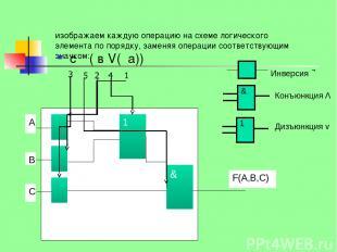 изображаем каждую операцию на схеме логического элемента по порядку, заменяя опе