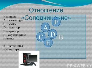 Отношение «Соподчинение» В А D F E С Например: А – клавиатура C – мышь D – монит