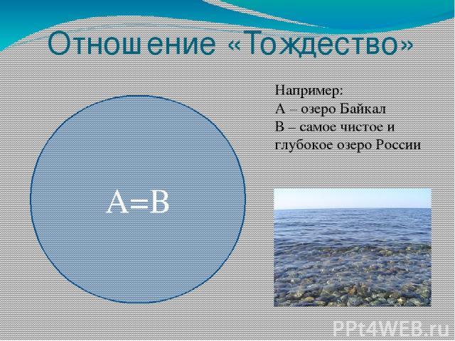 Отношение «Тождество» А=В Например: А – озеро Байкал В – самое чистое и глубокое озеро России