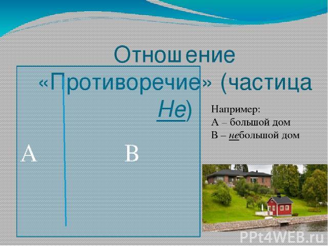 Отношение «Противоречие» (частица Не) А В Например: А – большой дом В – небольшой дом