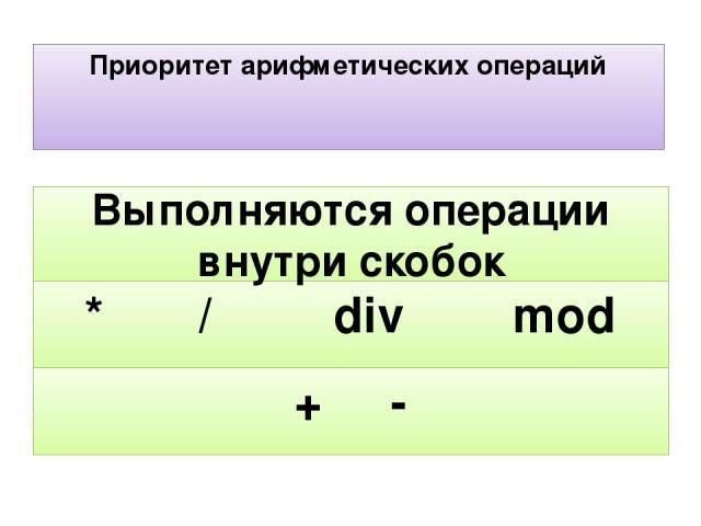 Приоритет арифметических операций + - * / div mod Выполняются операции внутри скобок