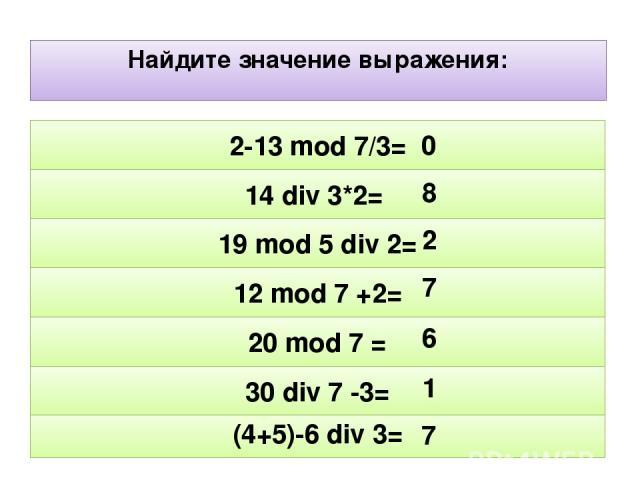 Найдите значение выражения: (4+5)-6 div 3= 30 div 7 -3= 20 mod 7 = 12 mod 7 +2= 19 mod 5 div 2= 14 div 3*2= 2-13 mod 7/3= 7